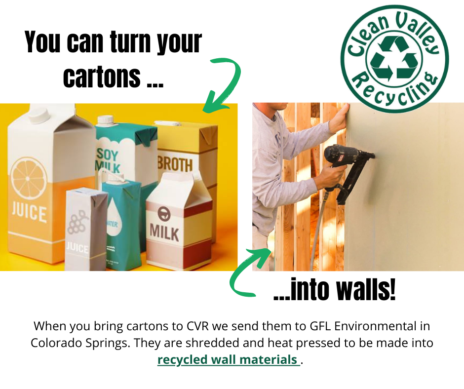 You can turn cartons into recycled wallboard