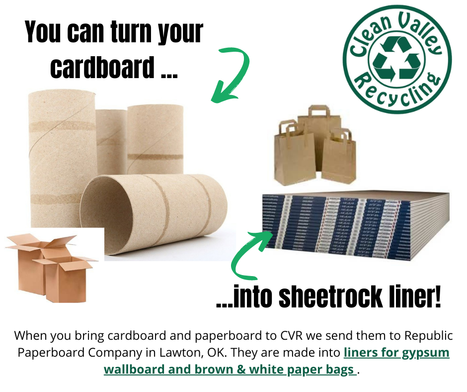 You can turn cardboard into recycled sheetrock liner